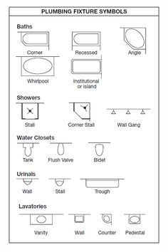 Floor plan symbols for doors windows and electrical for Plumbing blueprint symbols