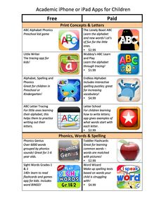 Here is a list that the LDANR has created of academic apps that parents may find useful for teaching literacy and math skills! (Part 1)