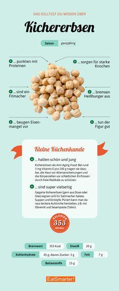Kichererbsen >>>>> auch interessant >> SENIOREN - DER TRAUM VON LEBENSABEND ++ Biete 2-er-WG alt + jung >> www.Lebensabendvi... << #Küchenkunde #Ernährung #Lebensmittel