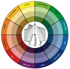Guidelines For Choosing The Right Colors    With literally thousands to choose from, picking out paint colors can be a big challenge. Some colors make a room appear smaller.     The color wheel is an essential tool in visualizing the relationships between different hues. By familiarizing yourself with the color wheel, you can better understand how to mix and match cold colors with warm colors to create a naturally balanced room.