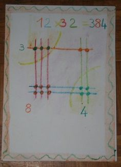 "Waldorf multiplication activity. According to the pinner, ""easy to understand."" (use the language translator at the top)."