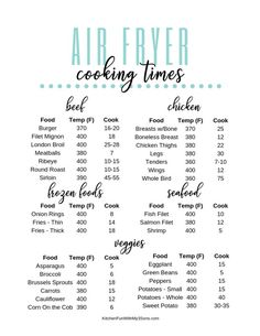 20 Of The Best Air Fryer Tips and Cooking Times Printable - - 20 Of The Best Air Fryer Tips and Cooking Times Printable Awesome Ideas! 20 Air Fryer Tips And Free Printable – Quick hacks for cooking with your air fryer. Air Fryer Oven Recipes, Air Fryer Dinner Recipes, Air Fryer Chicken Recipes, Air Fryer Cooking Times, How To Cook Burgers, Best Air Fryers, Air Frying, Photoshop, Recipes