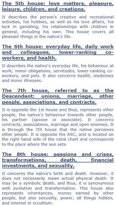 Houses 5-8 explained Astrology