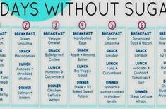 Verlies 30 lbs met dit 7-daagse Sugar Detox-menuplan