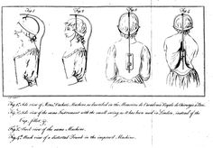 The neck swing, from Timothy Sheldrake's 'Essay on the Various Causes and Effects of the Distorted Spine', 1783 Playing Doctor, Uk History, Bad Posture, Sit Up, British Isles, 18th Century, Britain, Medicine, Medical Equipment