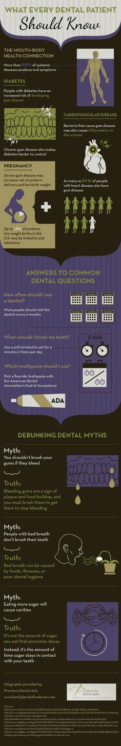 Your oral health is connected to your overall health...