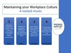 Live For Yourself, Workplace, Communication, Success, Culture, Office Workspace