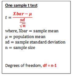 Studywalk  Test Statistic ChiSquare Test Of Homogeneity Www