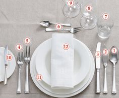 Cover the table - this is how it Tisch eindecken – so geht's richtig Crockery, cutlery, glasses: We explain where on the Dinnertafel has its right place and what you should pay attention to the table. So it& the perfect table! Dinner Sets, Dinner Table, Dining Etiquette, Formal Dinner, Cookware Set, Elegant Homes, Decoration Table, Glass Table, Food Design