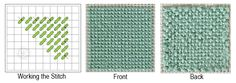 Basic embroidery: Basketweave Stitch http://needleknowledge.com/embroidery-stitches/needlepoint-stitches-stitch-variations/basic-needlepoint-stitches-tent-stitch/