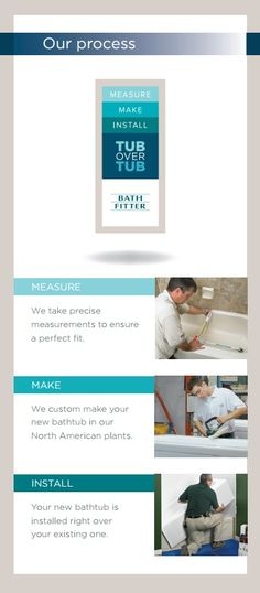 We're the perfect solution to remodeling your bathtub!  Bath Fitter® acrylic bathtub liners are custom made and installed right over your existing bathtub, which guarantees a perfect fit. Bath Fitter's unique seamless walls complete the installation and provide a watertight fit. Our products are easy to clean, durable, and are backed by a lifetime warranty.  Call us for a FREE, No Obligation, in-home consultation at Toll-free 1-888-378-8655 or (604) 419-4199 today!  www.bathfitter.com
