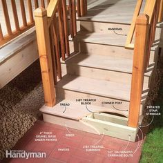 How to Build Outdoor Stair Railing - How to Build Outdoor Stair Railing Decks and outdoor stairs can develop wobbly railings, often due to a wobbly bottom post. Here's how to do it right, without having to set the post in concrete. Outdoor Stair Railing, Porch Stairs, Deck Railings, Timber Staircase, Building Deck Steps, Porches, Stair Posts, Stairs Stringer, Deck Repair