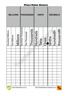 Freebie-Place Value Houses from One Teachers Journey on TeachersNotebook.com (1 page)  - consolidating Place Value of digits in a number