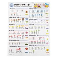 Wilton Icing Tips Chart. Wilton Decorating Tip Poster. Wilton Piping Tips, Wilton Icing, Icing Tips, Frosting Tips, Piping Icing, Wilton Cakes, Frosting Techniques, Frosting Recipes, Piping Bag
