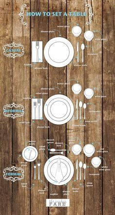 How To: Set a Table. Get early access to The Sunday Fare and find this graphic at thesundayfare.com/beta/pinterest