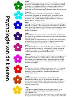 Meer dan 1000 idee n over de betekenis van kleuren op pinterest kleurkaarten kaarsen en kleuring - Kleur associatie ...