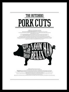 Plakat til køkkener