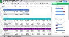 #Google sheets analyse automatiquement vos données.
