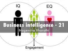 """Business intelligence - 21"" - A Haiku Deck: Business poems by Nagendra Bharathi  #businessintelligence  http://www.businesspoemsbynagendra.com"