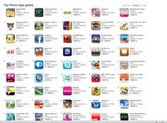 Adiós Aplicaciones gratis en App Store