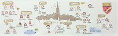 The Casual Vacancy Family Tree illustration by Sarah Braud