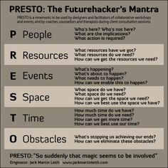 PRESTO—People, Resources, Events, Space, Time, Obstacles—is a mnemonic to be used by designers and facilitators of collaborative workshops and events, and by coaches, counsellors and therapists during client consultation sessions.