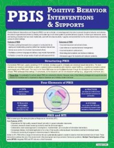PBIS: Positive Behavior Interventions & Supports