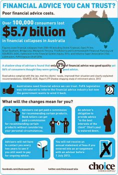 Choice Australia infographic explains how removing financial advice protections would expose Australian consumers to unnecessary financial risk - which is what the Government is proposing to do.