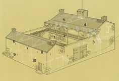 FORTIFIED HOME PLANS | Decoration ideas