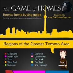 A fun Toronto home buying guide infographic with a Game of Thrones theme added to it.