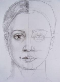 Rechts is de schematische opbouw van een portret zichtbaar. De ogen zitten ongeveer in het midden van een gezicht. En tussen de ooglijn en de lijn van de kin bevindt zich het puntje van de neus.