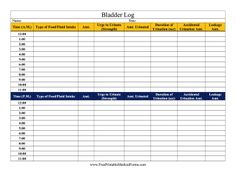 Daily Mood Diary And Chart Printable Medical Form Free To