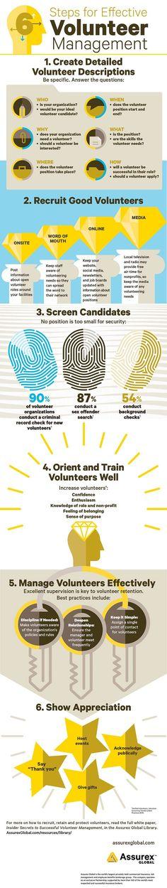 Effective steps for volunteer management