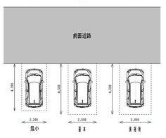 駐車場に必要な寸法 Parking Signs, Car Parking, Small Modern House Plans, House Information, Garden Items, Conceptual Design, Garage Design, Store Design, Furniture Design