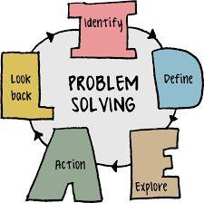problem solving - Buscar con Google