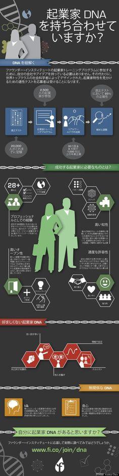 「優れた起業家とIQは何の関係もない」 成功する起業家に必要なことは?|TechCrunch Japan