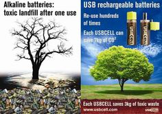 Go Green With Moixa USB Rechargeable Batteries Battery Disposal, Alkaline Battery, Go Green, Campaign, Environment, Usb, World, The World