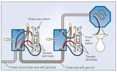 Wiring Examples and Instructions, Basic House wiring instructions, How to wire and switches. Wiring examples and instructions. Basic Electrical Wiring, Electrical Projects, Electrical Installation, Electrical Outlets, 3 Way Switch Wiring, Wire Switch, Modern Light Switches, Residential Wiring, Outlet Wiring