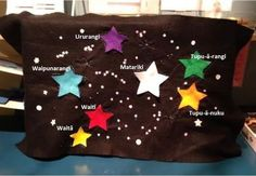 During the coldest time each year the Matariki star cluster comes rising up for… Projects For Kids, Crafts For Kids, Art Projects, Bring Up A Child, Food Art For Kids, Maori Art, Play Based Learning, Early Childhood Education, How To Introduce Yourself