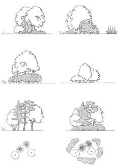 Кустарники в группах