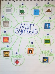 Map Symbols anchor chart: Social Studies unit for Kindergarten - Bildung Preschool Social Studies, 3rd Grade Social Studies, Social Studies Lesson Plans, Elementary Social Studies, Teaching Maps, Teaching History, History Education, Teaching Geography, 2nd Grade Geography