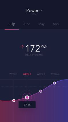 Power statistics dark 2x