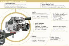 La economía de las series y los actores detrás de los Emmys 2014 Ashton Kutcher, Espresso Machine, Coffee Maker, Kitchen Appliances, Door Prizes, Espresso Coffee Machine, Coffee Maker Machine, Diy Kitchen Appliances, Coffee Percolator