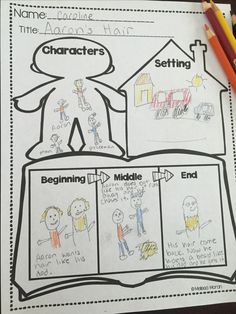 Readers Response Sheets with visual elements to provide students with support…