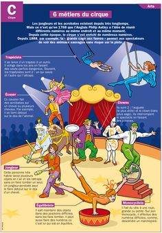 Fiche exposés : 6 métiers du cirque                                                                                                                                                                                 Plus Circus Activities, Art Du Cirque, Different Careers, French Expressions, French Resources, Teacher Tools, Learn French, How To Memorize Things, Animation