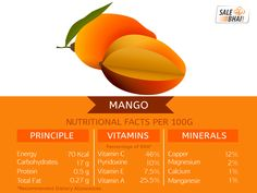 Mango fruit is one of the most famous, nutritionally rich fruits with unique taste, flavor, fragrance & heath promoting qualities.