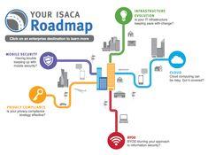 CIO Strategy – IT Management – Information Value | ISACA