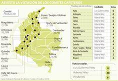 Federación Nacional de Cafeteros: crónica de una elección anunciada