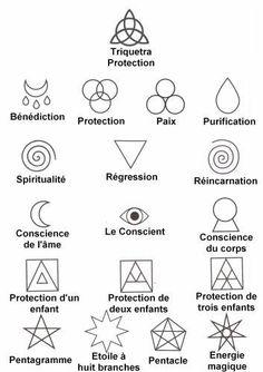 Symboles et significations runique and symboles on pinterest - Symbole protection tatouage ...