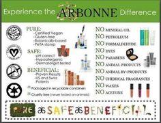 Why Arbonne? Sports nutrition, weight loss, detox, makeup, skin care. franjenesterrich.arbonne.com